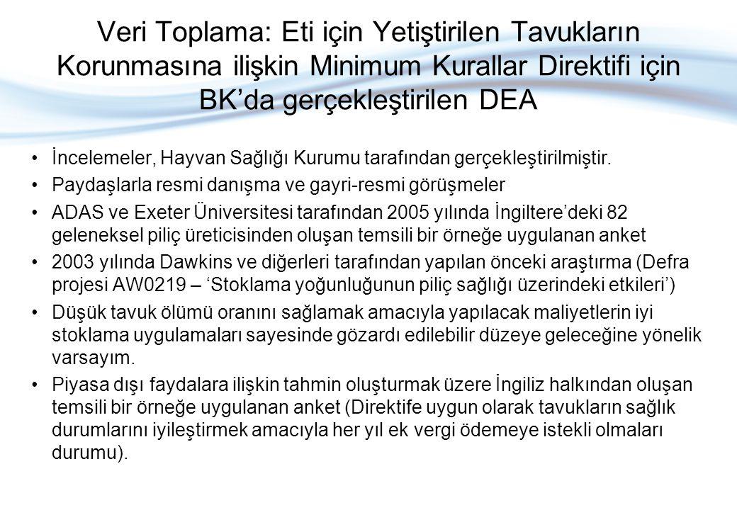 Veri Toplama: Eti için Yetiştirilen Tavukların Korunmasına ilişkin Minimum Kurallar Direktifi için BK'da gerçekleştirilen DEA İncelemeler, Hayvan Sağl