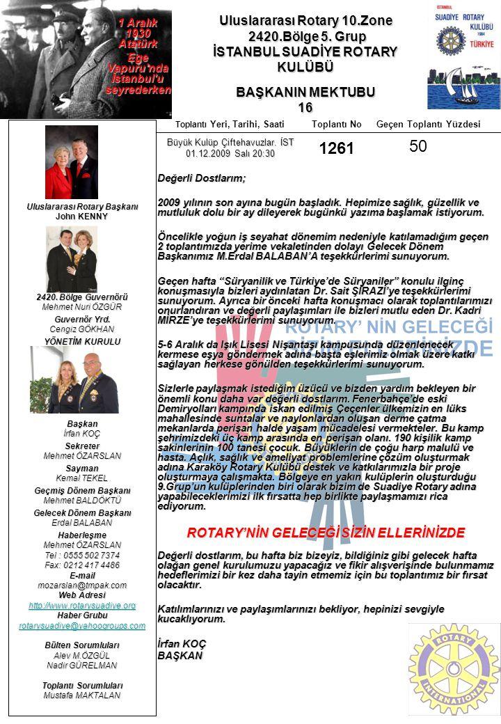 Uluslararası Rotary 10.Zone 2420.Bölge 5. Grup 2420.Bölge 5. Grup İSTANBUL SUADİYE ROTARY KULÜBÜ BAŞKANIN MEKTUBU 16 Uluslararası Rotary Başkanı John