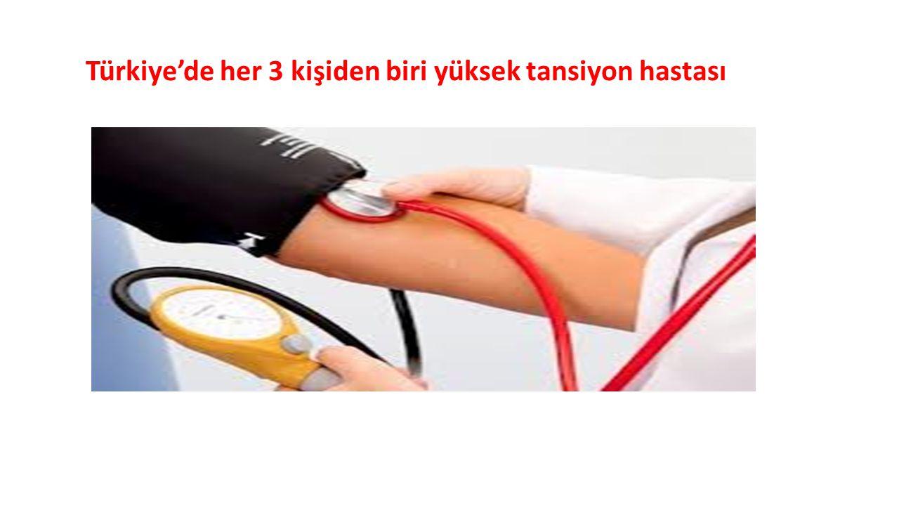 Türkiye'de her 3 kişiden biri yüksek tansiyon hastası