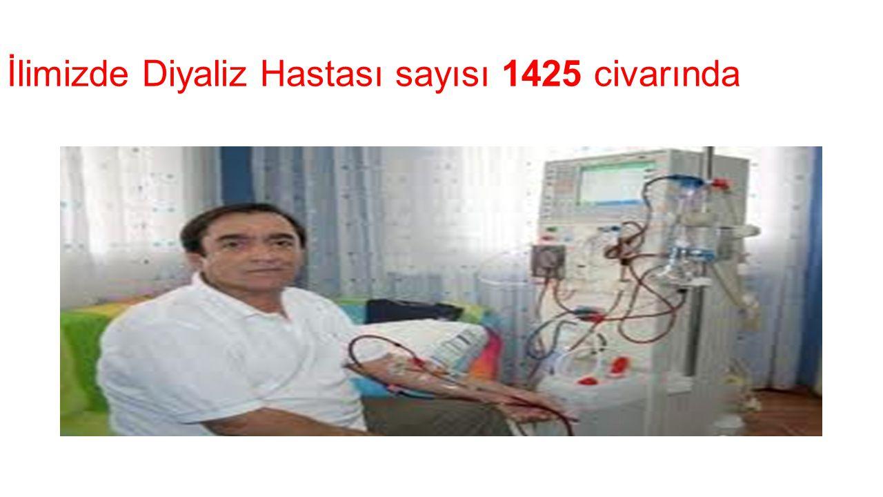 İlimizde Diyaliz Hastası sayısı 1425 civarında