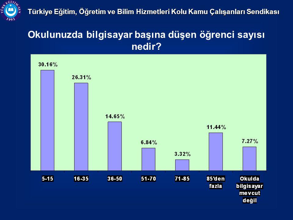 Türkiye Eğitim, Öğretim ve Bilim Hizmetleri Kolu Kamu Çalışanları Sendikası Okulunuzda bilgisayar başına düşen öğrenci sayısı nedir