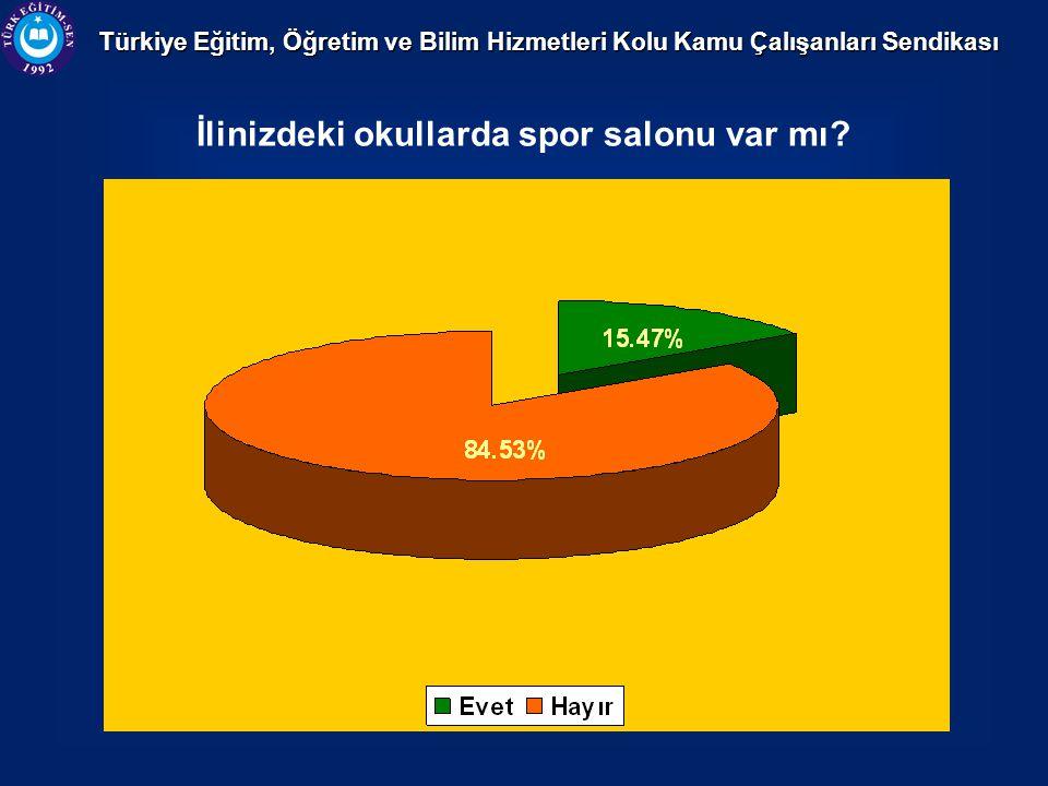 Türkiye Eğitim, Öğretim ve Bilim Hizmetleri Kolu Kamu Çalışanları Sendikası İlinizdeki okullarda spor salonu var mı