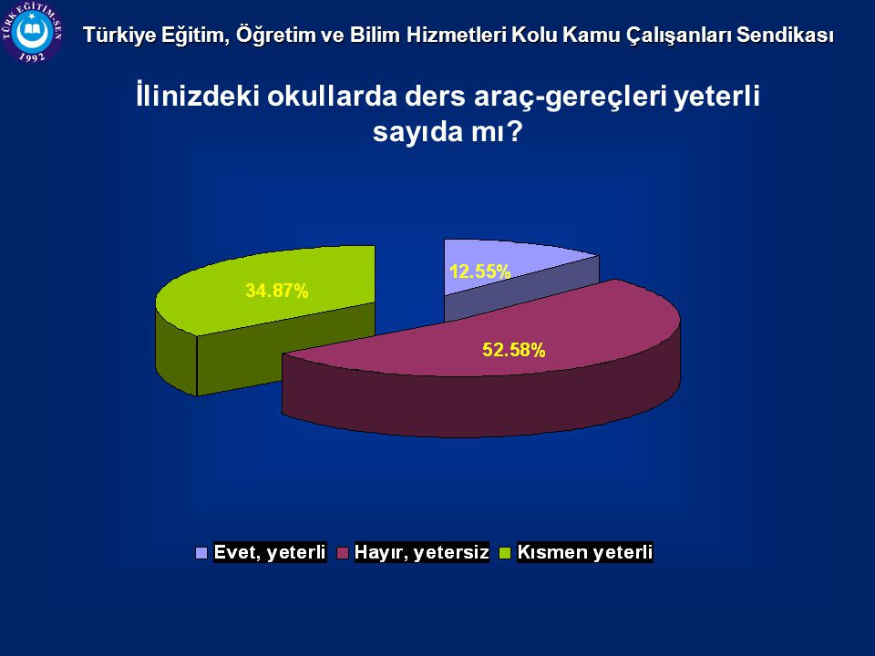 Türkiye Eğitim, Öğretim ve Bilim Hizmetleri Kolu Kamu Çalışanları Sendikası İlinizdeki okullarda ders araç-gereçleri yeterli sayıda mı
