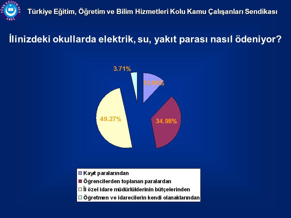 Türkiye Eğitim, Öğretim ve Bilim Hizmetleri Kolu Kamu Çalışanları Sendikası İlinizdeki okullarda elektrik, su, yakıt parası nasıl ödeniyor