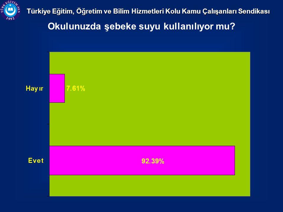 Türkiye Eğitim, Öğretim ve Bilim Hizmetleri Kolu Kamu Çalışanları Sendikası Okulunuzda şebeke suyu kullanılıyor mu