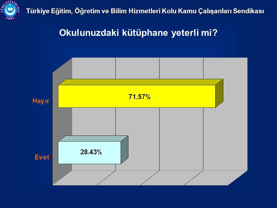 Türkiye Eğitim, Öğretim ve Bilim Hizmetleri Kolu Kamu Çalışanları Sendikası Okulunuzdaki kütüphane yeterli mi