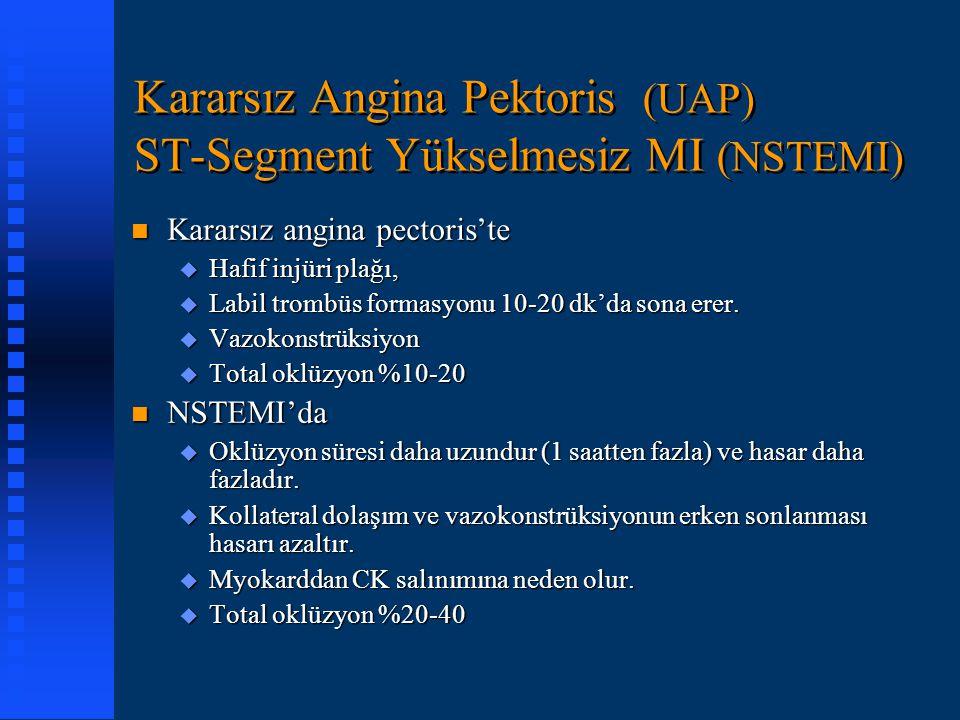 Kararsız Angina Pektoris (UAP) ST-Segment Yükselmesiz MI (NSTEMI) n Kararsız angina pectoris'te u Hafif injüri plağı, u Labil trombüs formasyonu 10-20