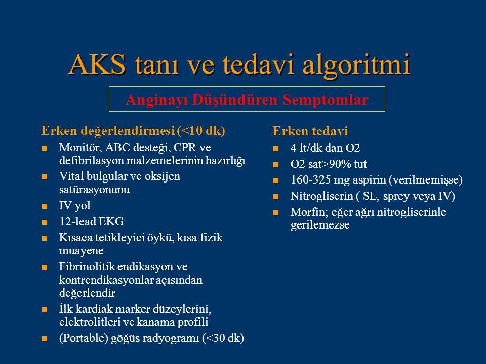 AKS tanı ve tedavi algoritmi Erken değerlendirmesi (<10 dk) n n Monitör, ABC desteği, CPR ve defibrilasyon malzemelerinin hazırlığı n n Vital bulgular