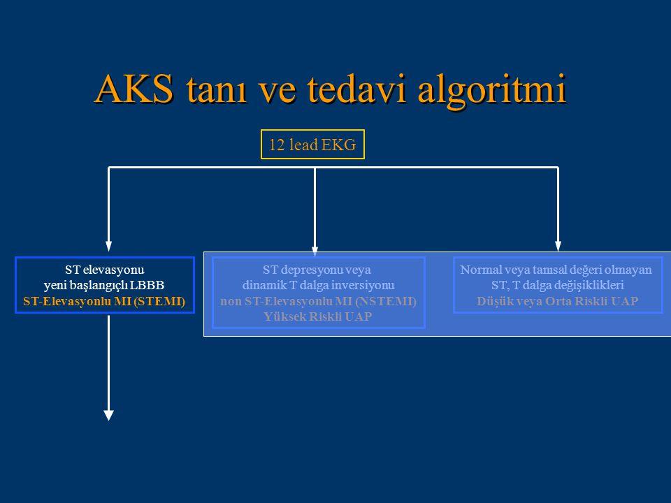 AKS tanı ve tedavi algoritmi 12 lead EKG ST elevasyonu yeni başlangıçlı LBBB ST-Elevasyonlu MI (STEMI) ST depresyonu veya dinamik T dalga inversiyonu