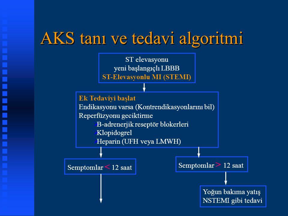 AKS tanı ve tedavi algoritmi Ek Tedaviyi başlat Endikasyonu varsa (Kontrendikasyonlarını bil) Reperfüzyonu geciktirme  B-adrenerjik reseptör blokerle