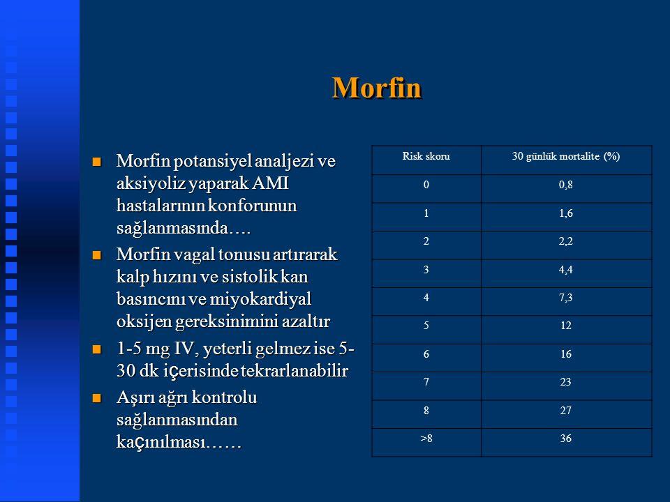 Morfin Morfin potansiyel analjezi ve aksiyoliz yaparak AMI hastalarının konforunun sağlanmasında …. Morfin potansiyel analjezi ve aksiyoliz yaparak AM