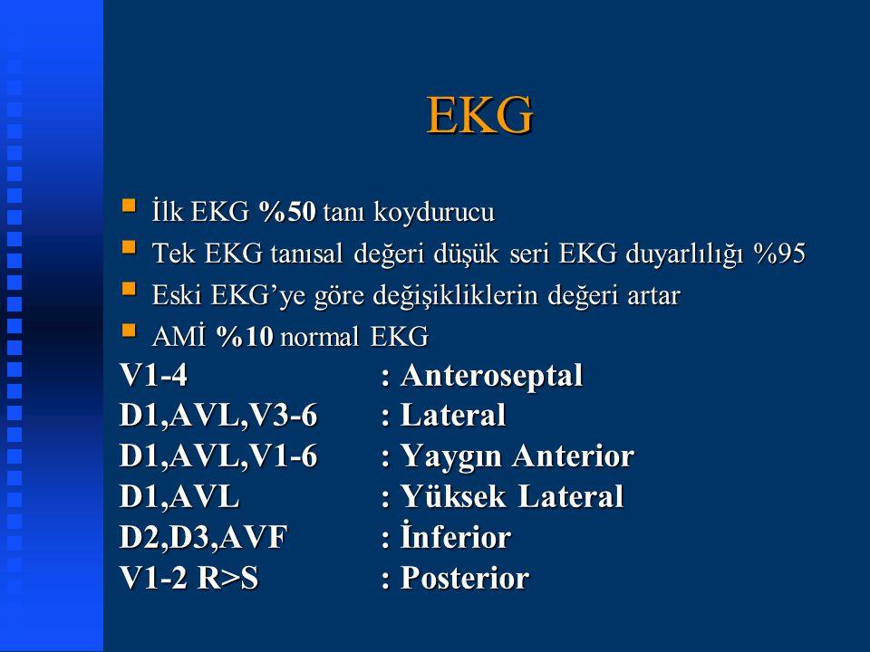 EKG  İlk EKG %50 tanı koydurucu  Tek EKG tanısal değeri düşük seri EKG duyarlılığı %95  Eski EKG'ye göre değişikliklerin değeri artar  AMİ %10 nor