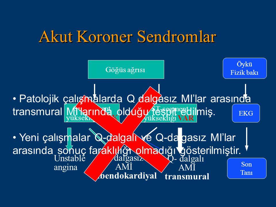 Akut Koroner Sendromlar Göğüs ağrısı ST-segment yüksekliği YOK ST-segment yüksekliği VAR EKGEKG Son Tanı Öykü Fizik bakı Unstable angina Q- dalgasız A