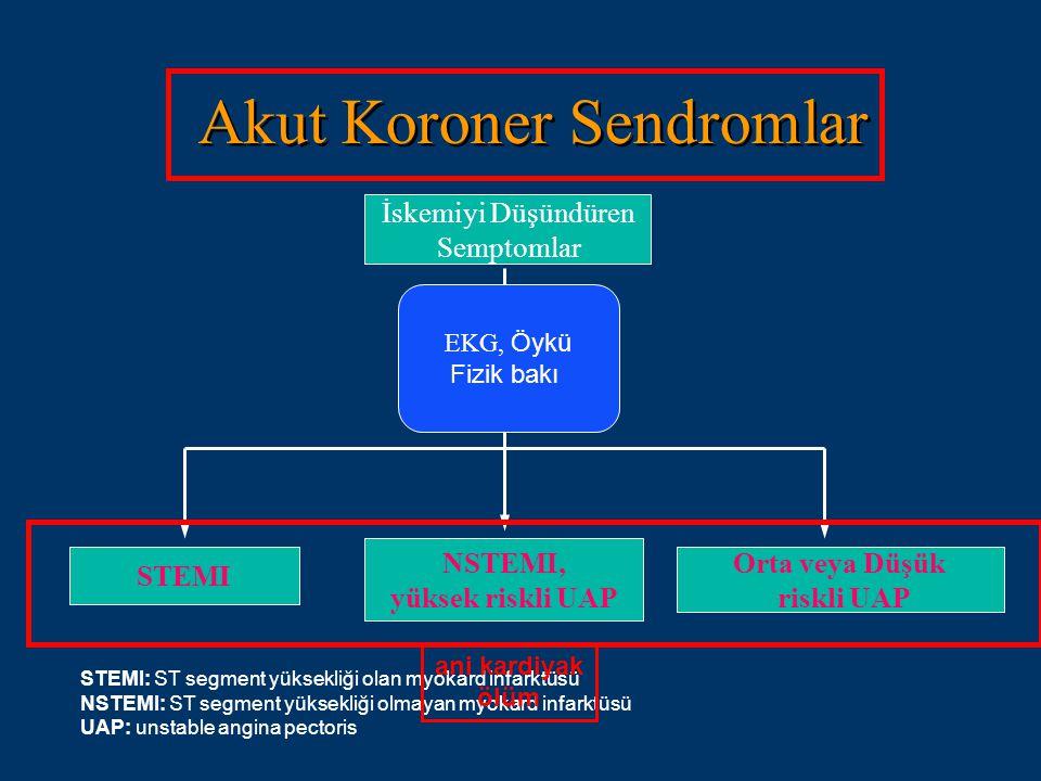 Akut Koroner Sendromlar İskemiyi Düşündüren Semptomlar EKG, Öykü Fizik bakı Orta veya Düşük riskli UAP NSTEMI, yüksek riskli UAP STEMI STEMI: ST segme