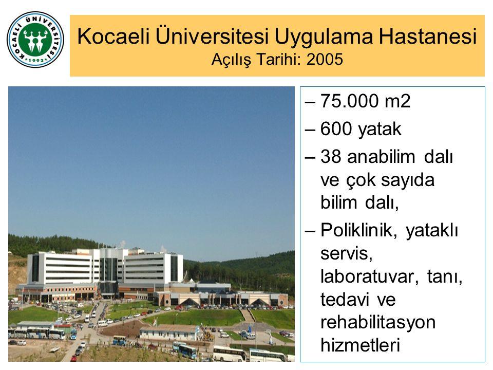 Kocaeli Üniversitesi Uygulama Hastanesi Açılış Tarihi: 2005 –75.000 m2 –600 yatak –38 anabilim dalı ve çok sayıda bilim dalı, –Poliklinik, yataklı ser