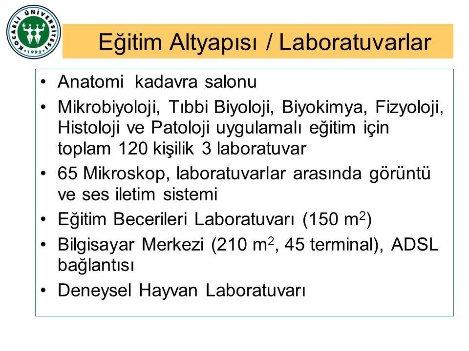 Anatomi kadavra salonu Mikrobiyoloji, Tıbbi Biyoloji, Biyokimya, Fizyoloji, Histoloji ve Patoloji uygulamalı eğitim için toplam 120 kişilik 3 laboratu