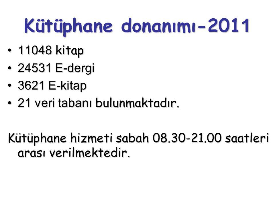 Kütüphane donanımı-201 1 11048 kitap11048 kitap 24531 E-dergi24531 E-dergi 3621 E-kitap3621 E-kitap 21 veri tabanı bulunmaktadır.21 veri tabanı bulunm