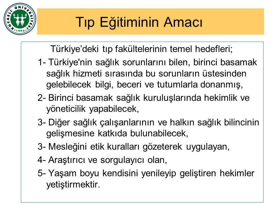 Tıp Eğitiminin Amacı Türkiye'deki tıp fakültelerinin temel hedefleri; 1- Türkiye'nin sağlık sorunlarını bilen, birinci basamak sağlık hizmeti sırasınd