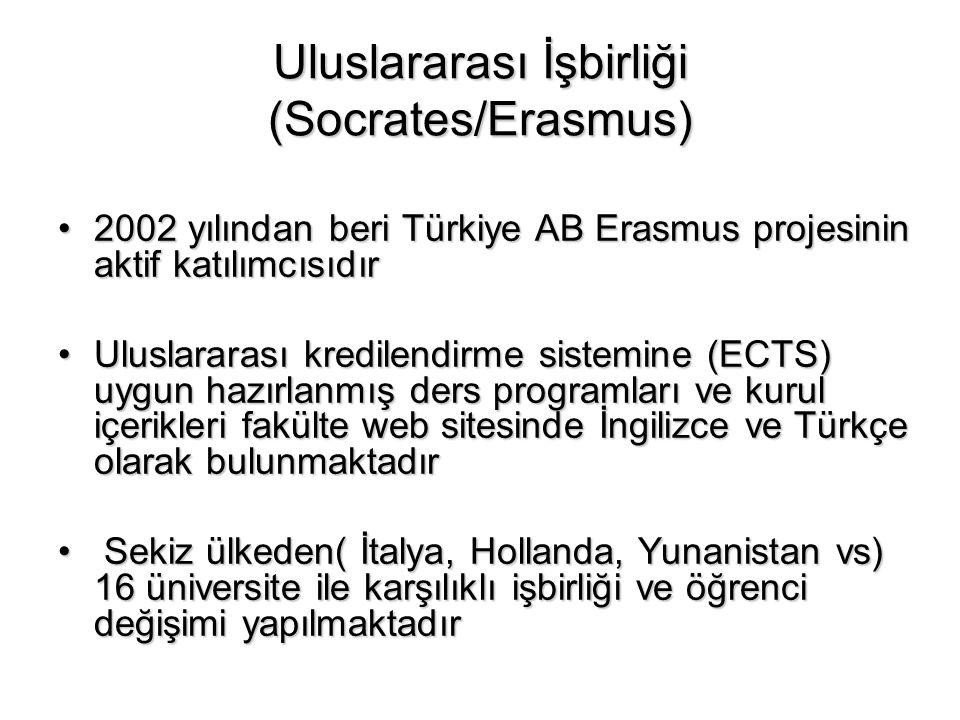 2002 yılından beri Türkiye AB Erasmus projesinin aktif katılımcısıdır2002 yılından beri Türkiye AB Erasmus projesinin aktif katılımcısıdır Uluslararas