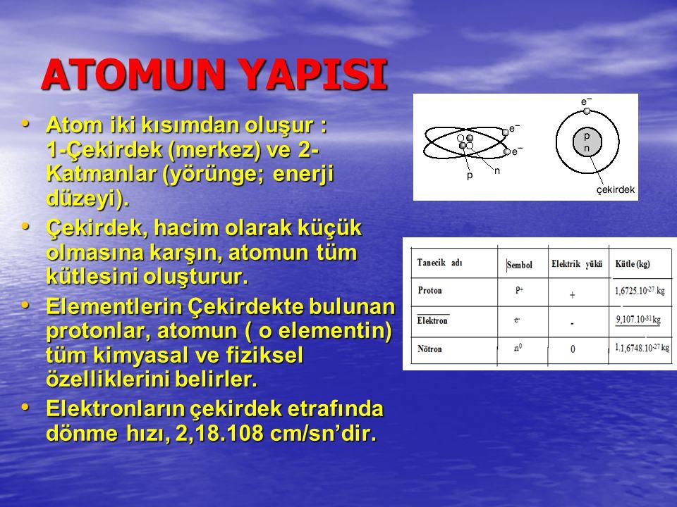 ATOMUN YAPISI Atom iki kısımdan oluşur : 1-Çekirdek (merkez) ve 2- Katmanlar (yörünge; enerji düzeyi). Atom iki kısımdan oluşur : 1-Çekirdek (merkez)
