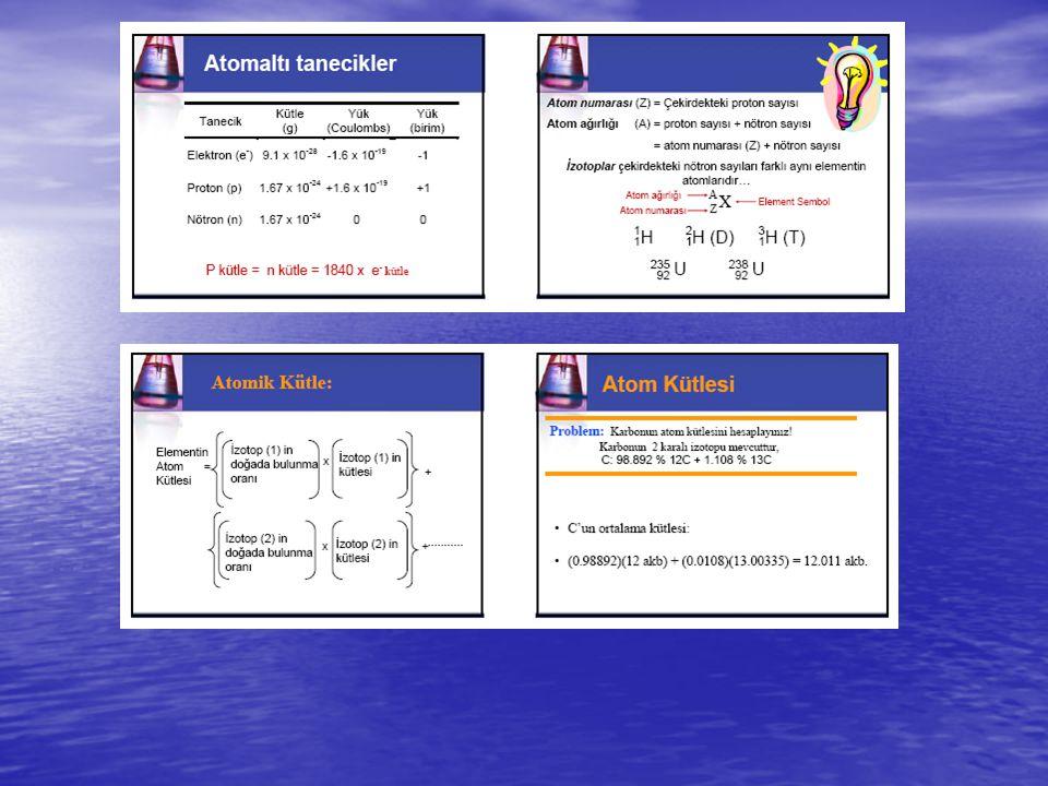 ATOMUN YAPISI Atom iki kısımdan oluşur : 1-Çekirdek (merkez) ve 2- Katmanlar (yörünge; enerji düzeyi).