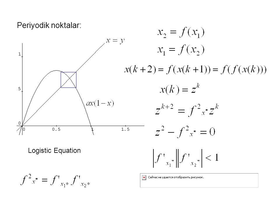 Periyodik noktalar: Logistic Equation