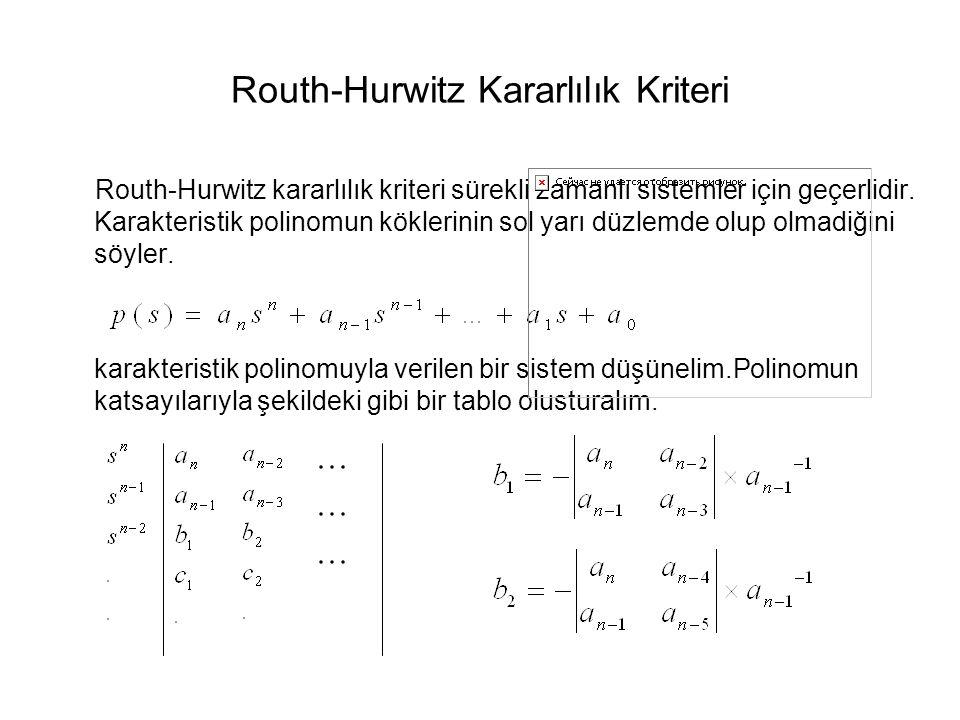 Routh-Hurwitz Kararlılık Kriteri Routh-Hurwitz kararlılık kriteri sürekli zamanlı sistemler için geçerlidir. Karakteristik polinomun köklerinin sol ya