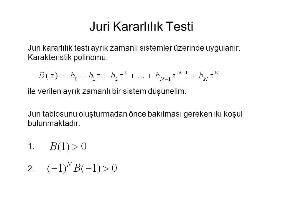 Juri Kararlılık Testi Juri kararlılık testi ayrık zamanlı sistemler üzerinde uygulanır. Karakteristik polinomu; ile verilen ayrık zamanlı bir sistem d