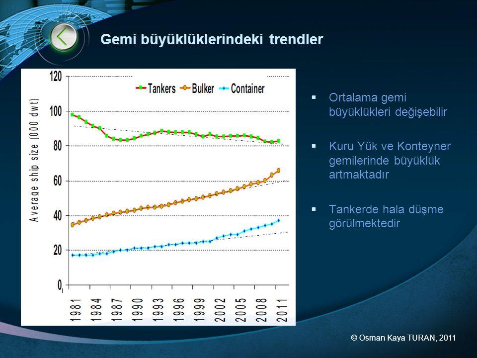 © Osman Kaya TURAN, 2011 Gemi büyüklüklerindeki trendler  Ortalama gemi büyüklükleri değişebilir  Kuru Yük ve Konteyner gemilerinde büyüklük artmaktadır  Tankerde hala düşme görülmektedir
