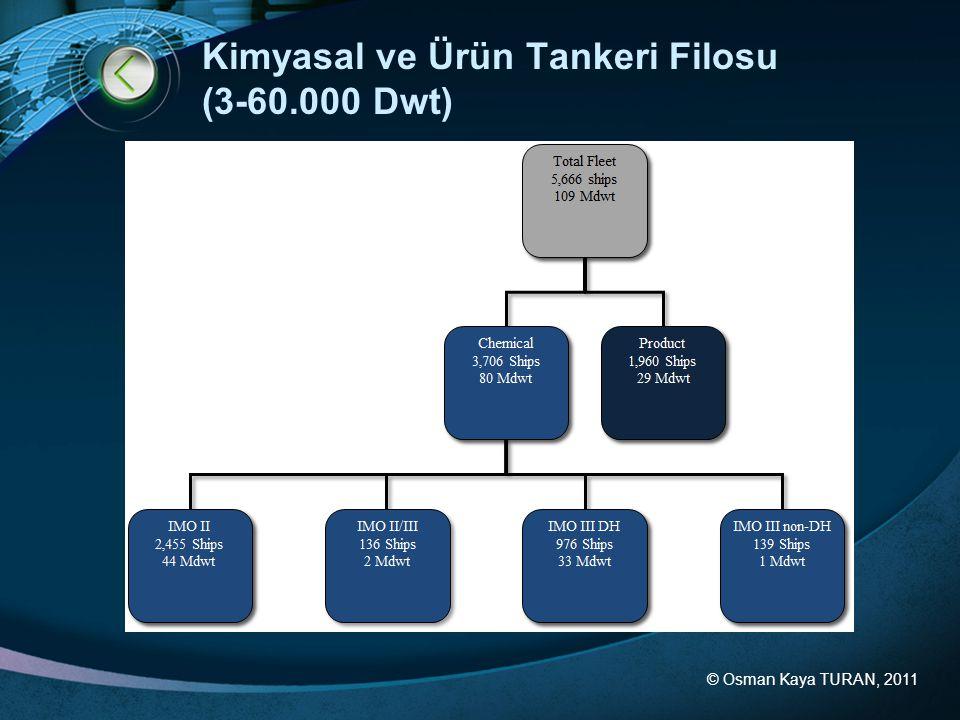 © Osman Kaya TURAN, 2011 Kimyasal ve Ürün Tankeri Filosu (3-60.000 Dwt)
