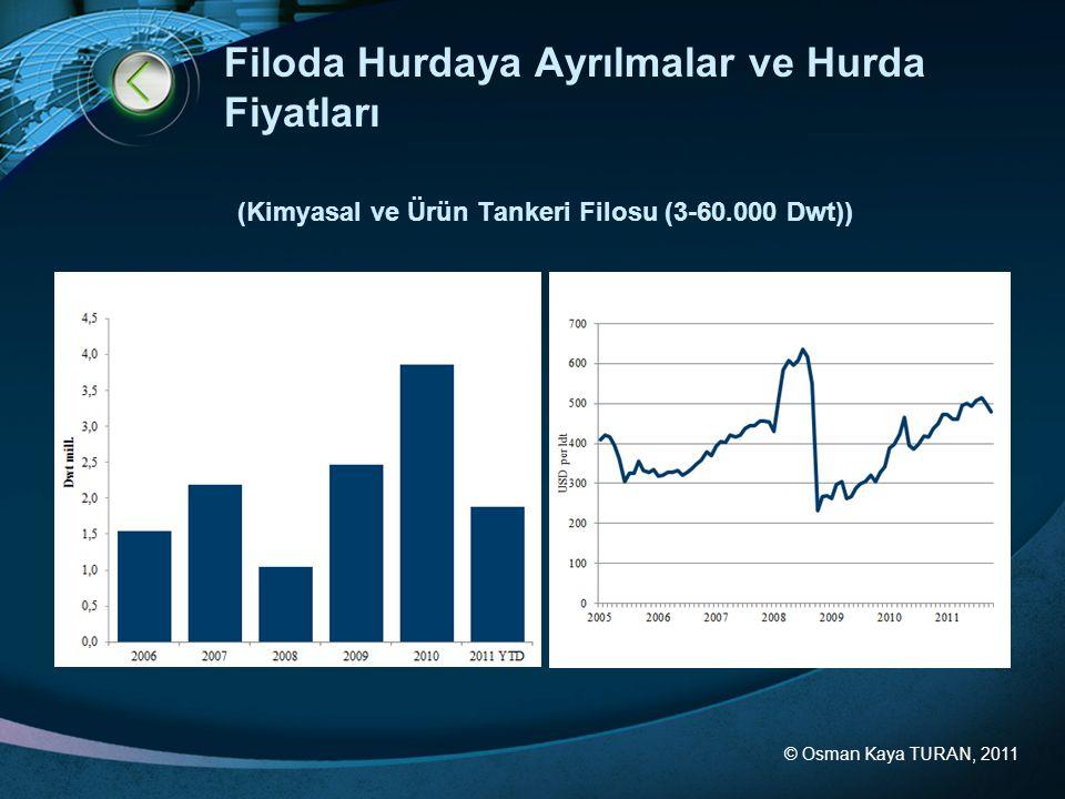 © Osman Kaya TURAN, 2011 Filoda Hurdaya Ayrılmalar ve Hurda Fiyatları (Kimyasal ve Ürün Tankeri Filosu (3-60.000 Dwt))