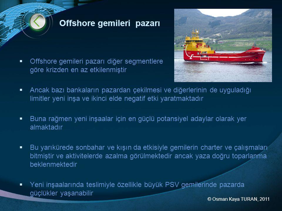 © Osman Kaya TURAN, 2011 Offshore gemileri pazarı  Offshore gemileri pazarı diğer segmentlere göre krizden en az etkilenmiştir  Ancak bazı bankaları