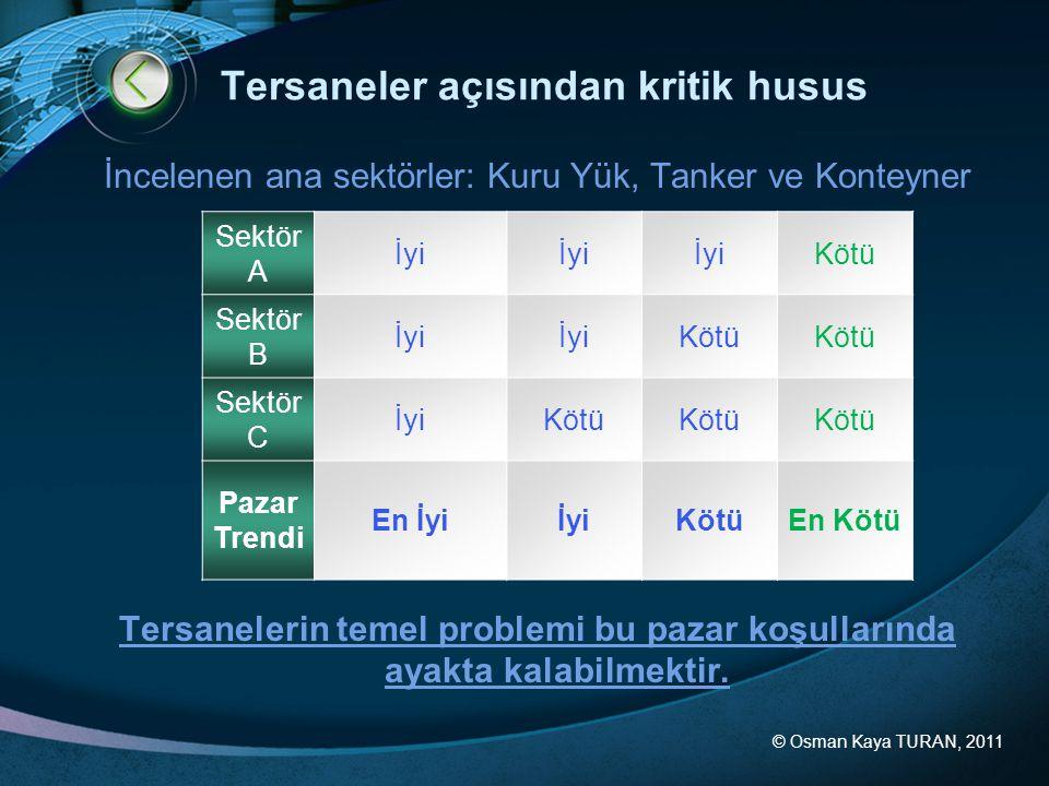 © Osman Kaya TURAN, 2011 Tersaneler açısından kritik husus İncelenen ana sektörler: Kuru Yük, Tanker ve Konteyner Tersanelerin temel problemi bu pazar koşullarında ayakta kalabilmektir.