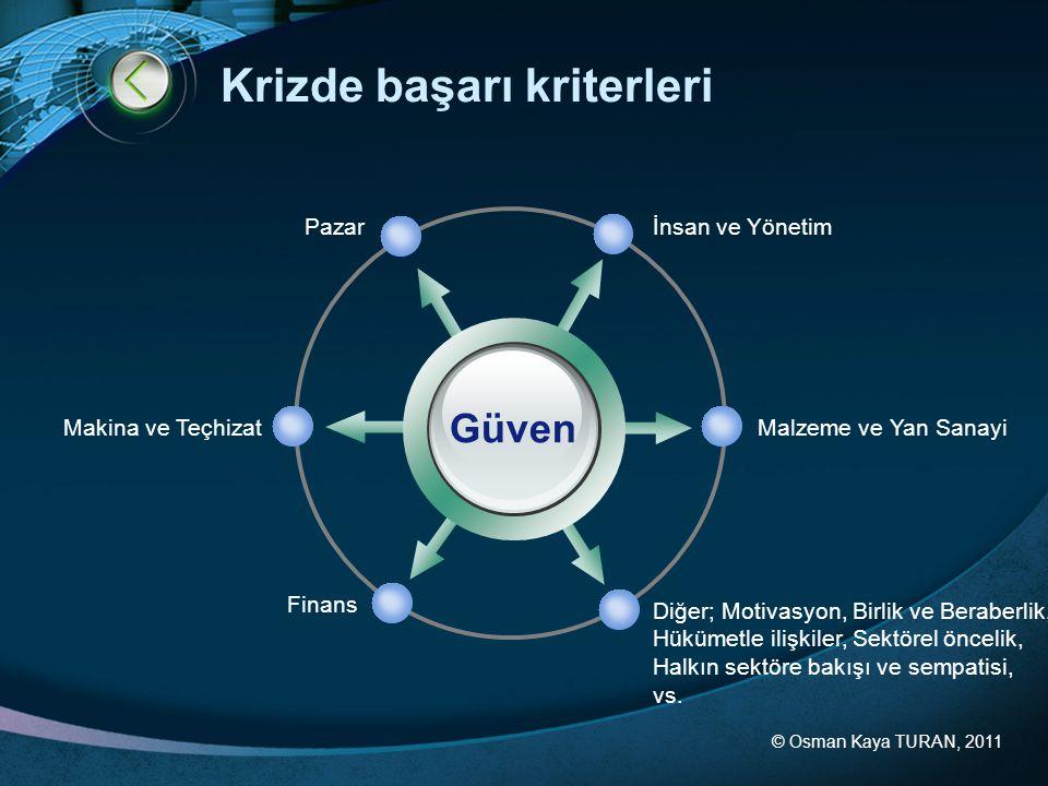 © Osman Kaya TURAN, 2011 Krizde başarı kriterleri Güven İnsan ve YönetimPazar Malzeme ve Yan Sanayi Diğer; Motivasyon, Birlik ve Beraberlik, Hükümetle
