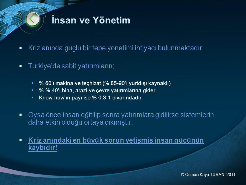 © Osman Kaya TURAN, 2011 İnsan ve Yönetim  Kriz anında güçlü bir tepe yönetimi ihtiyacı bulunmaktadır  Türkiye'de sabit yatırımların;  % 60'ı makina ve teçhizat (% 85-90'ı yurtdışı kaynaklı)  % % 40'ı bina, arazi ve çevre yatırımlarına gider.