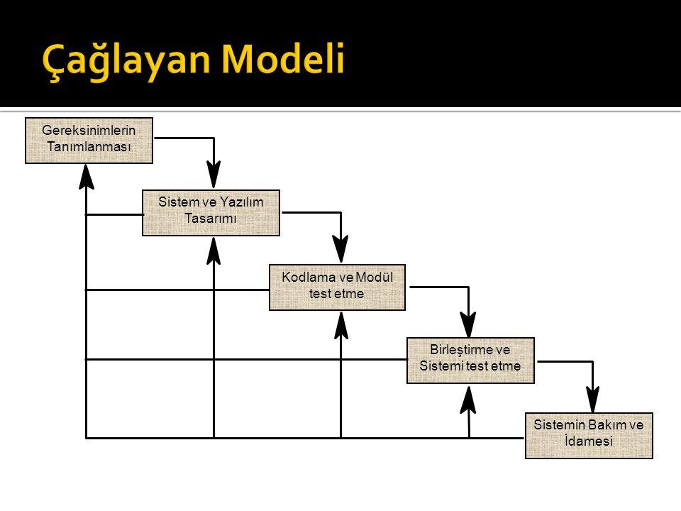 Sistem ve Yazılım Tasarımı Gereksinimlerin Tanımlanması Birleştirme ve Sistemi test etme Sistemin Bakım ve İdamesi Kodlama ve Modül test etme