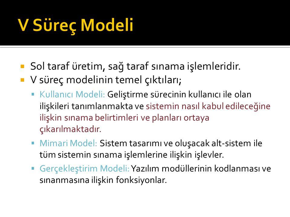  Sol taraf üretim, sağ taraf sınama işlemleridir.  V süreç modelinin temel çıktıları;  Kullanıcı Modeli: Geliştirme sürecinin kullanıcı ile olan il