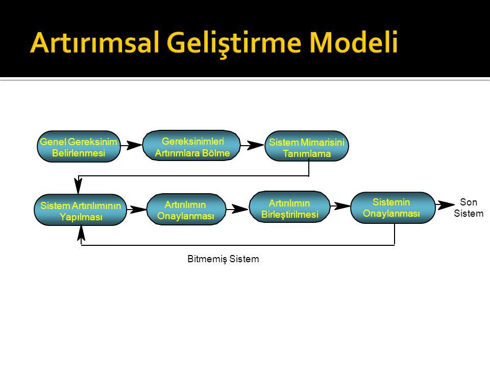 Genel Gereksinim Belirlenmesi Gereksinimleri Artırımlara Bölme Sistem Mimarisini Tanımlama Sistem Artırılımının Yapılması Artırılımın Onaylanması Artı