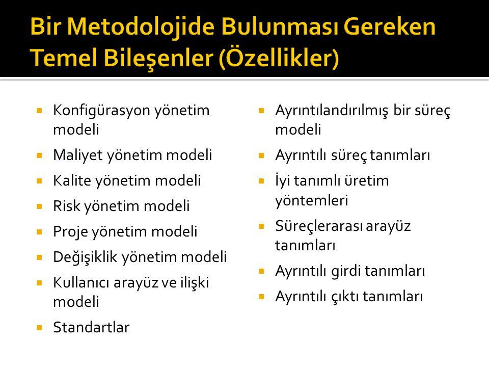  Konfigürasyon yönetim modeli  Maliyet yönetim modeli  Kalite yönetim modeli  Risk yönetim modeli  Proje yönetim modeli  Değişiklik yönetim mode