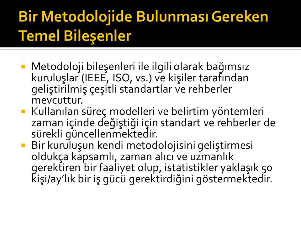  Metodoloji bileşenleri ile ilgili olarak bağımsız kuruluşlar (IEEE, ISO, vs.) ve kişiler tarafından geliştirilmiş çeşitli standartlar ve rehberler m