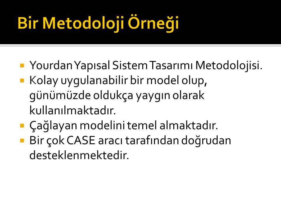  Yourdan Yapısal Sistem Tasarımı Metodolojisi.  Kolay uygulanabilir bir model olup, günümüzde oldukça yaygın olarak kullanılmaktadır.  Çağlayan mod