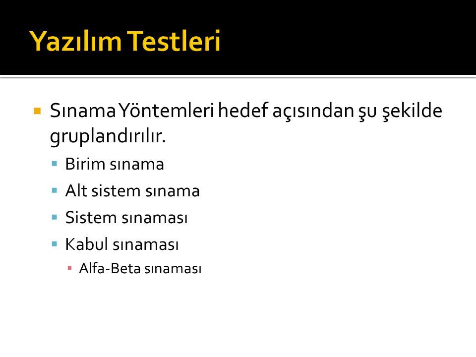  Sınama Yöntemleri hedef açısından şu şekilde gruplandırılır.  Birim sınama  Alt sistem sınama  Sistem sınaması  Kabul sınaması ▪ Alfa-Beta sınam