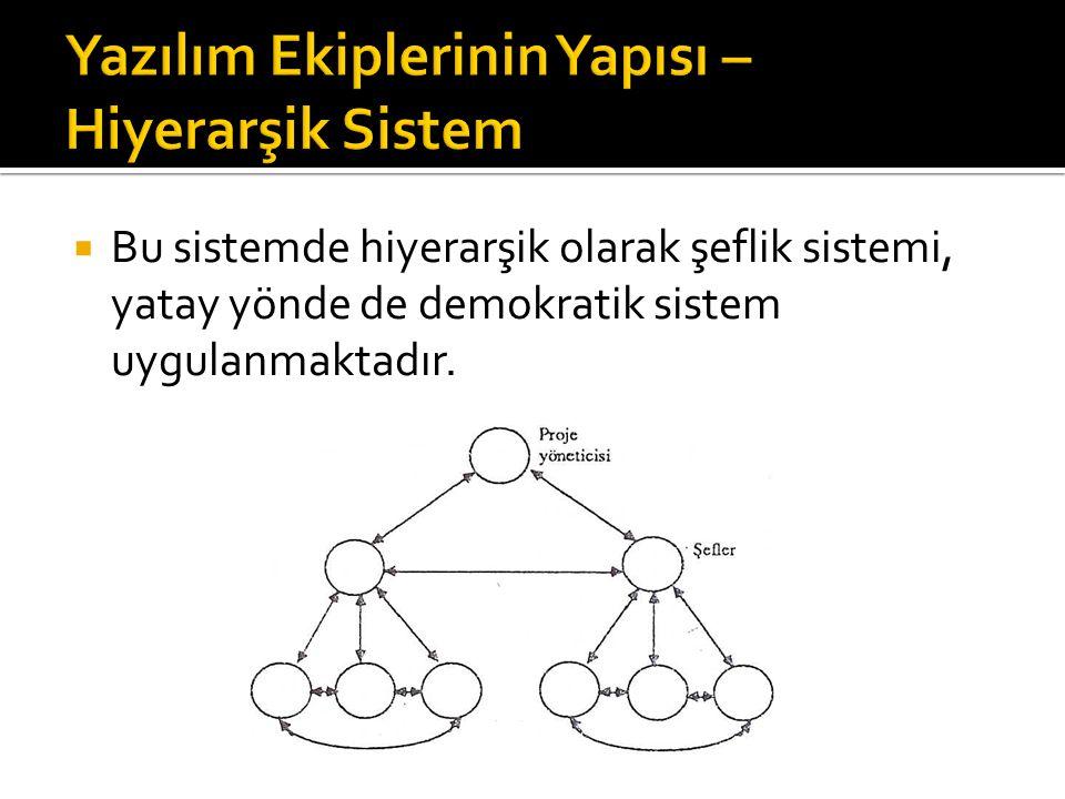  Bu sistemde hiyerarşik olarak şeflik sistemi, yatay yönde de demokratik sistem uygulanmaktadır.