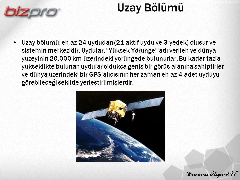 Business Aligned IT Uzay Bölümü Uzay bölümü, en az 24 uydudan (21 aktif uydu ve 3 yedek) oluşur ve sistemin merkezidir. Uydular,