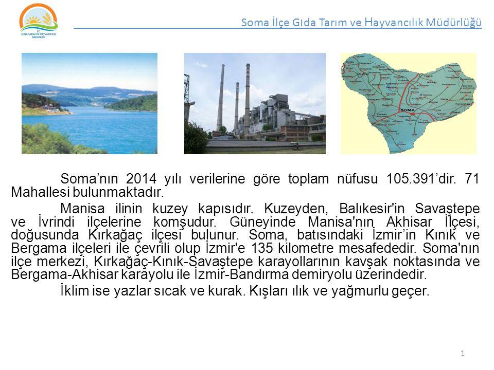 Soma'nın 2014 yılı verilerine göre toplam nüfusu 105.391'dir.