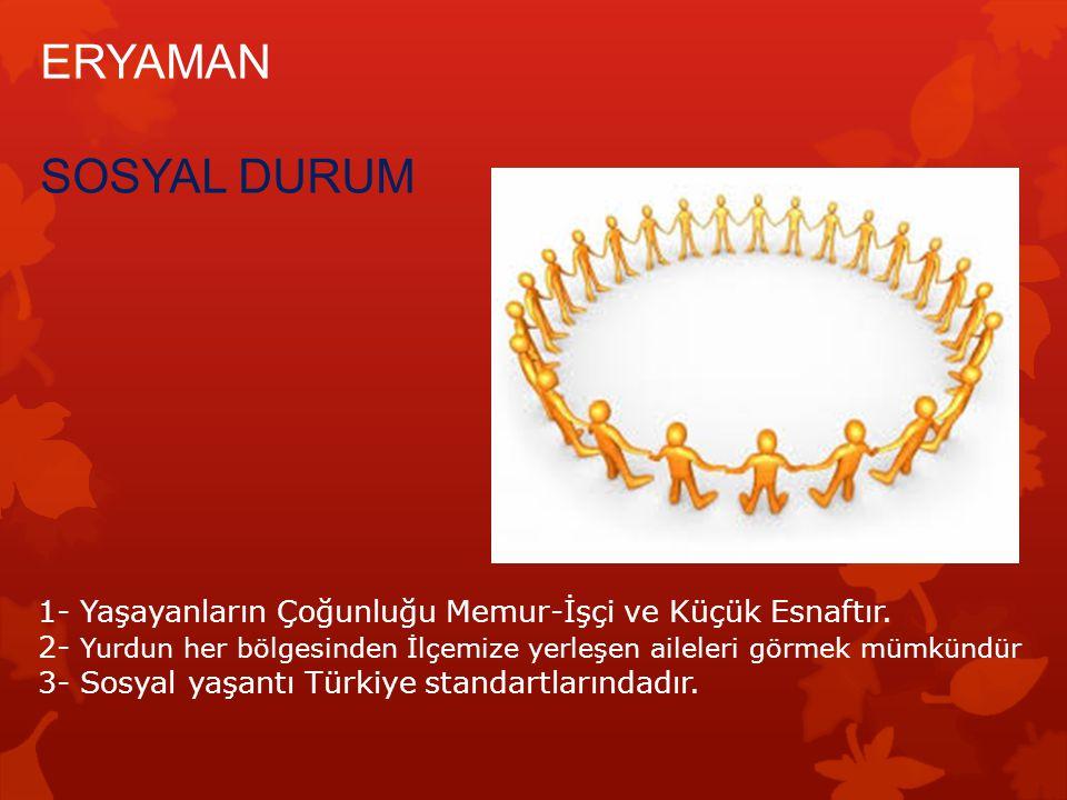 1- Ayaş, İstanbul Ankara Karayolları Üzerindedir.