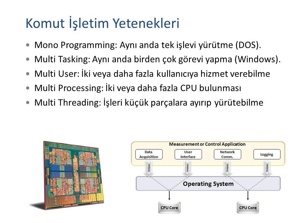 Komut İşletim Yetenekleri Mono Programming: Aynı anda tek işlevi yürütme (DOS). Multi Tasking: Aynı anda birden çok görevi yapma (Windows). Multi User