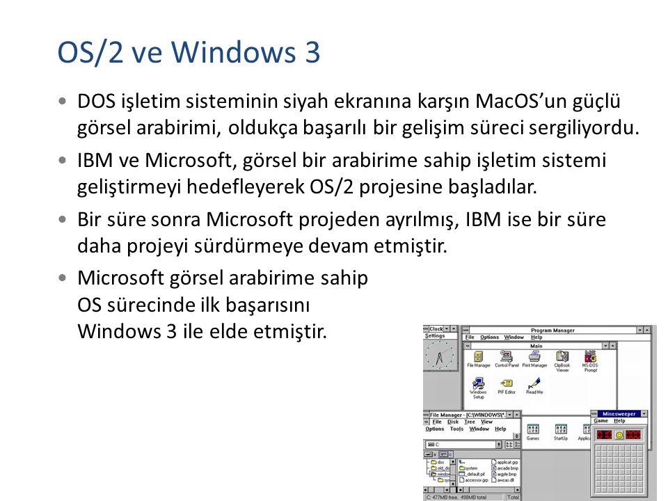 OS/2 ve Windows 3 DOS işletim sisteminin siyah ekranına karşın MacOS'un güçlü görsel arabirimi, oldukça başarılı bir gelişim süreci sergiliyordu. IBM
