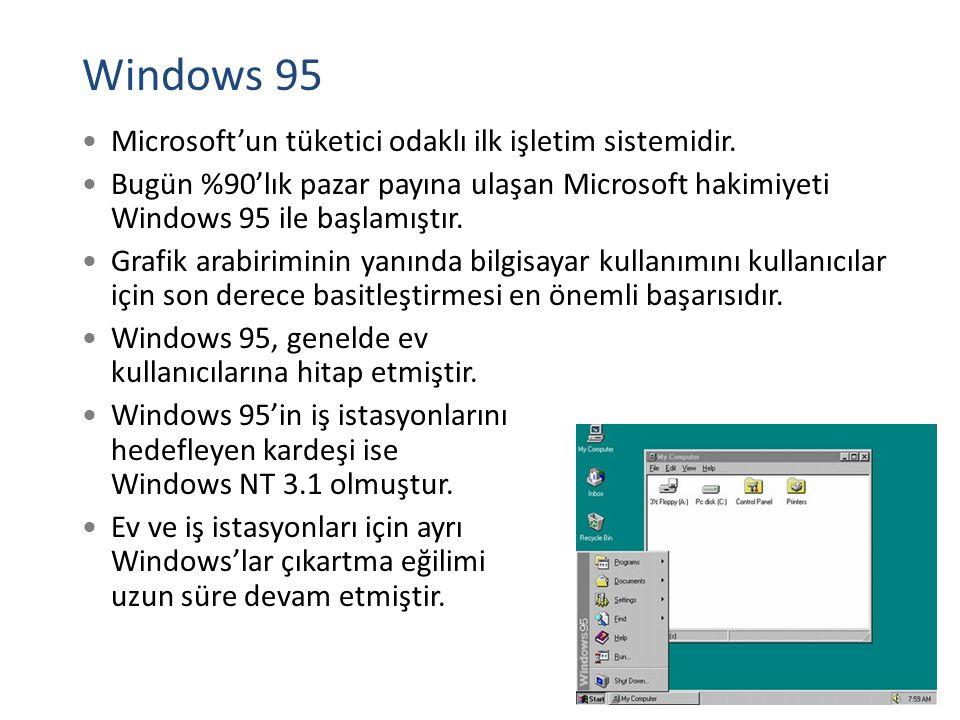 Windows 95 Microsoft'un tüketici odaklı ilk işletim sistemidir. Bugün %90'lık pazar payına ulaşan Microsoft hakimiyeti Windows 95 ile başlamıştır. Gra