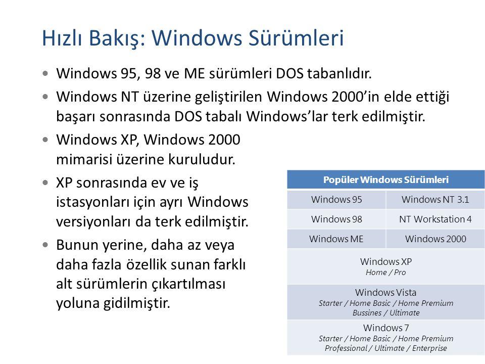 Hızlı Bakış: Windows Sürümleri Windows 95, 98 ve ME sürümleri DOS tabanlıdır. Windows NT üzerine geliştirilen Windows 2000'in elde ettiği başarı sonra